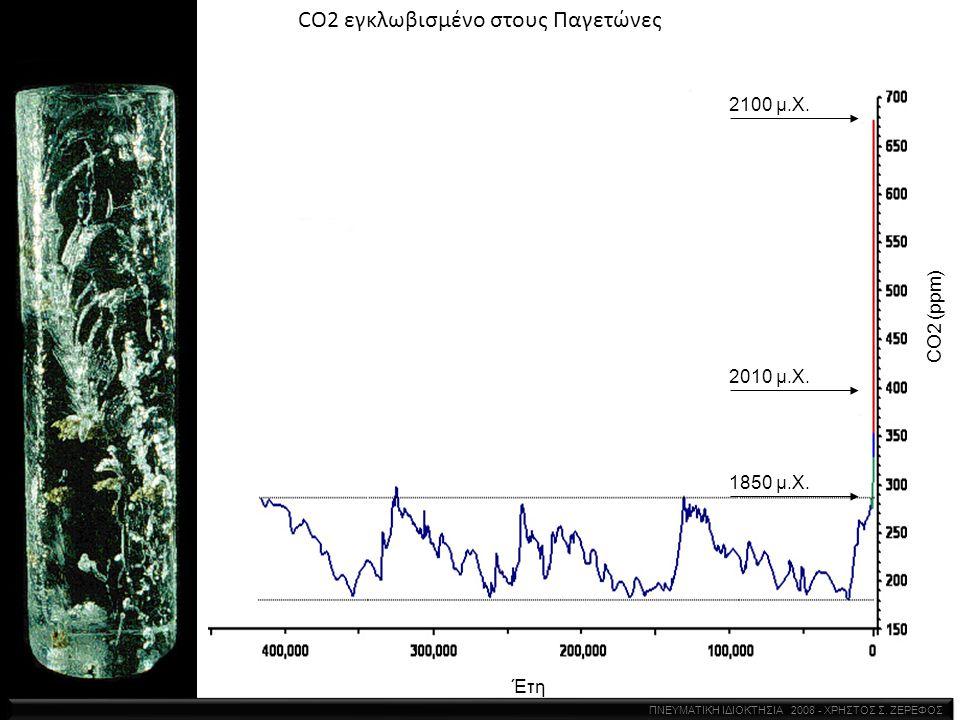 CO2 εγκλωβισμένο στους Παγετώνες
