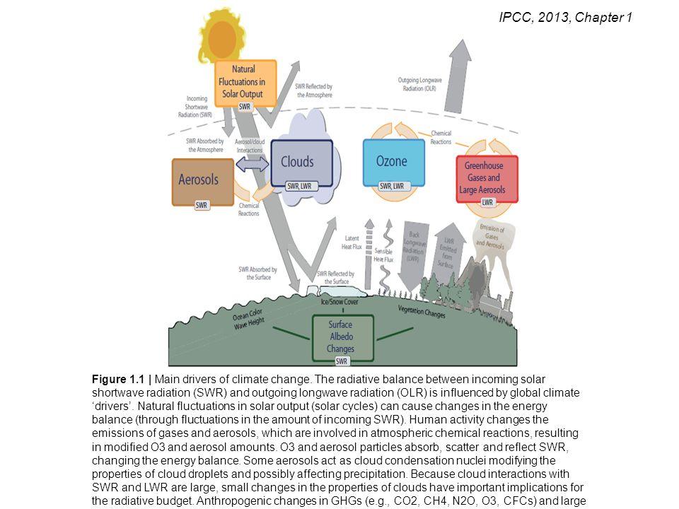 IPCC, 2013, Chapter 1