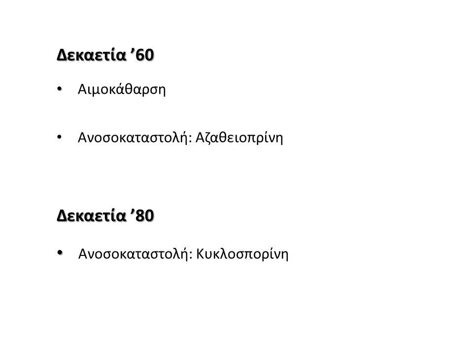 Ανοσοκαταστολή: Κυκλοσπορίνη