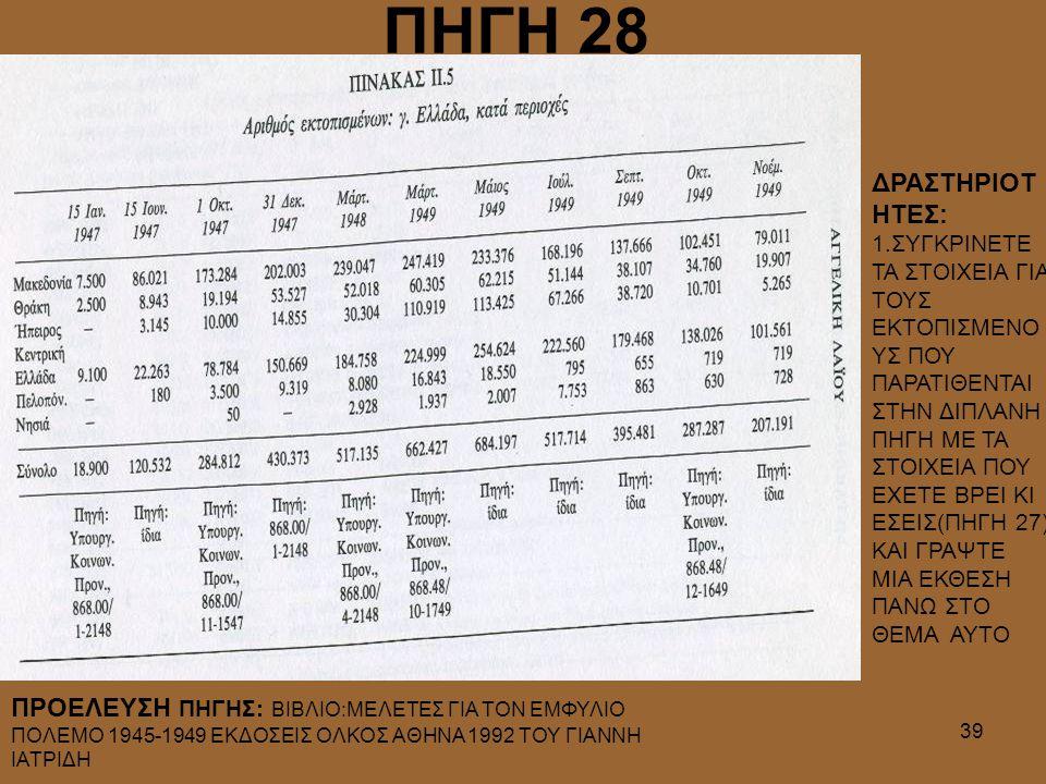 ΠΗΓΗ 28 ΔΡΑΣΤΗΡΙΟΤΗΤΕΣ: