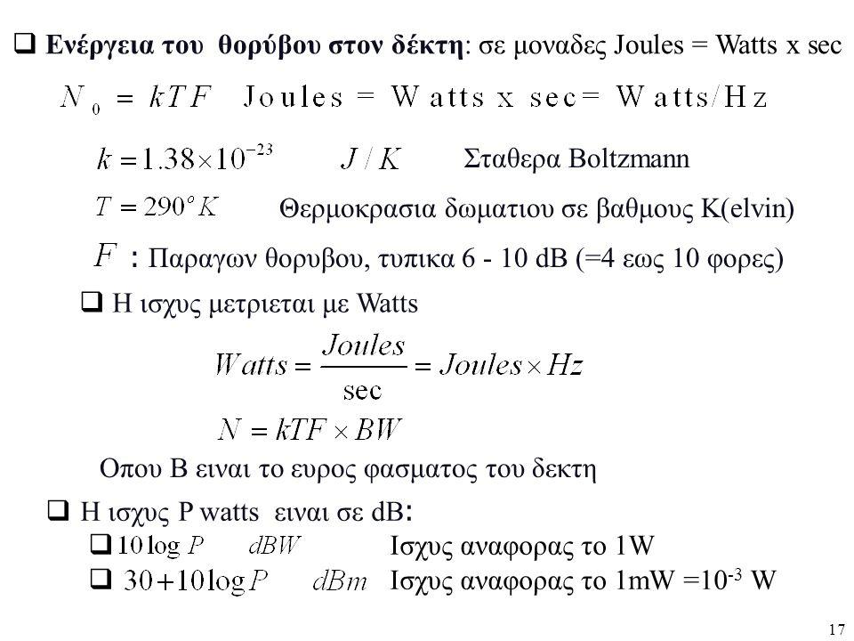 Ενέργεια του θορύβου στον δέκτη: σε μοναδες Joules = Watts x sec