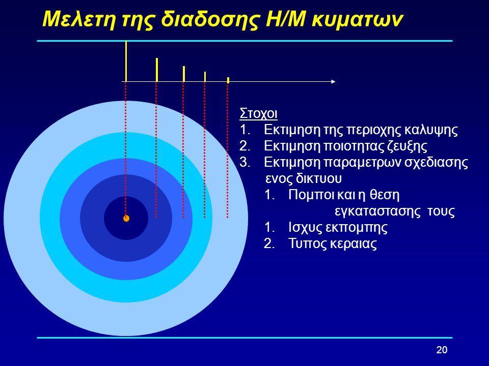 Μελετη της διαδοσης Η/Μ κυματων