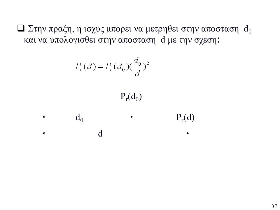Στην πραξη, η ισχυς μπορει να μετρηθει στην αποσταση d0