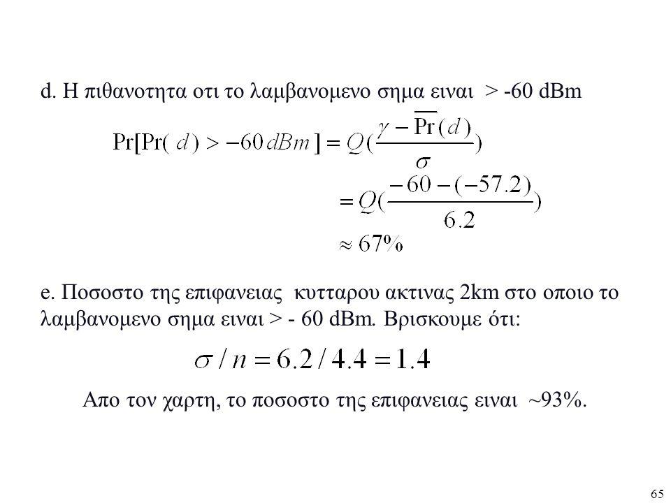 d. Η πιθανοτητα οτι το λαμβανομενο σημα ειναι > -60 dBm