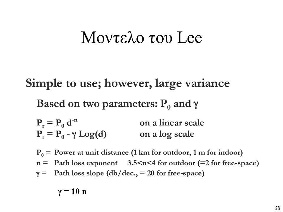 Μοντελο του Lee γ = 10 n