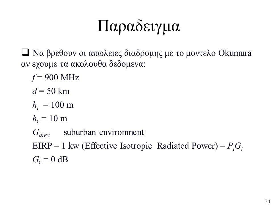 Παραδειγμα Να βρεθουν οι απωλειες διαδρομης με το μοντελο Okumura αν εχουμε τα ακολουθα δεδομενα: f = 900 MHz.