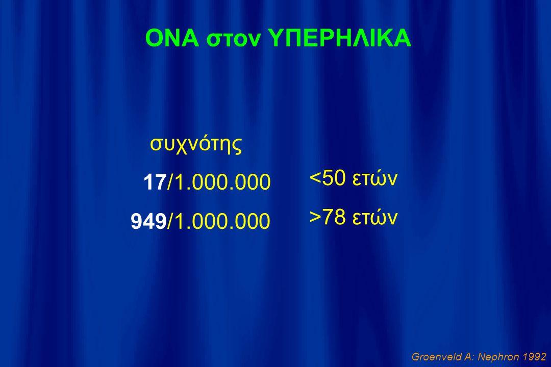 ΟΝΑ στον ΥΠΕΡΗΛΙΚΑ συχνότης 17/1.000.000 <50 ετών 949/1.000.000