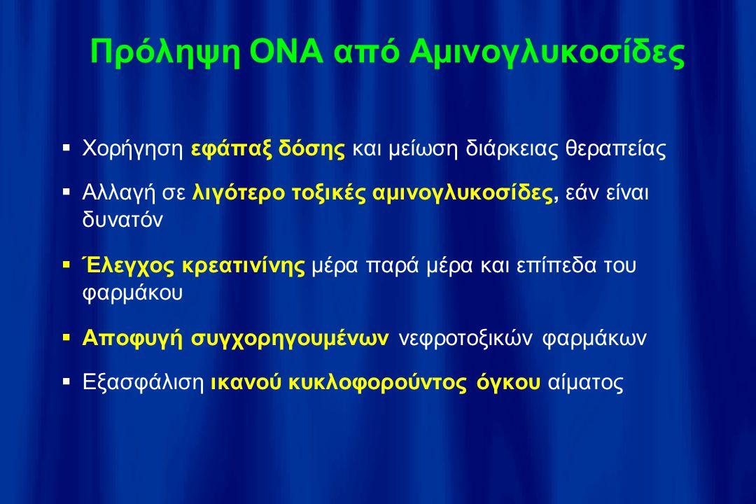 Πρόληψη ΟΝΑ από Αμινογλυκοσίδες