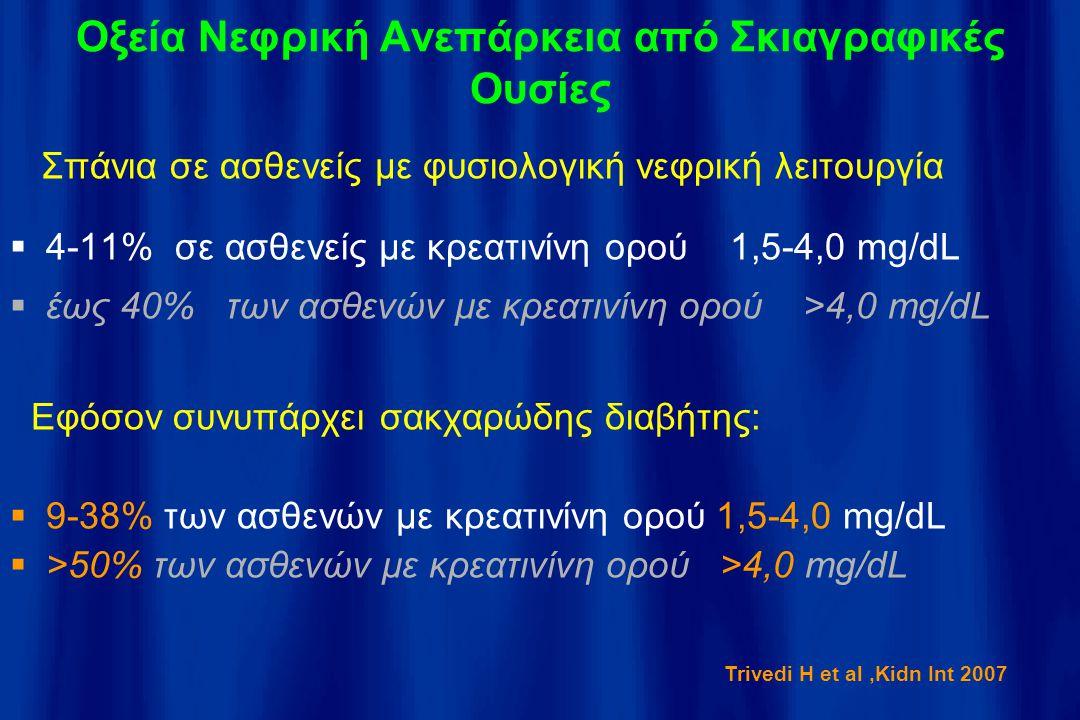 Οξεία Νεφρική Ανεπάρκεια από Σκιαγραφικές Ουσίες
