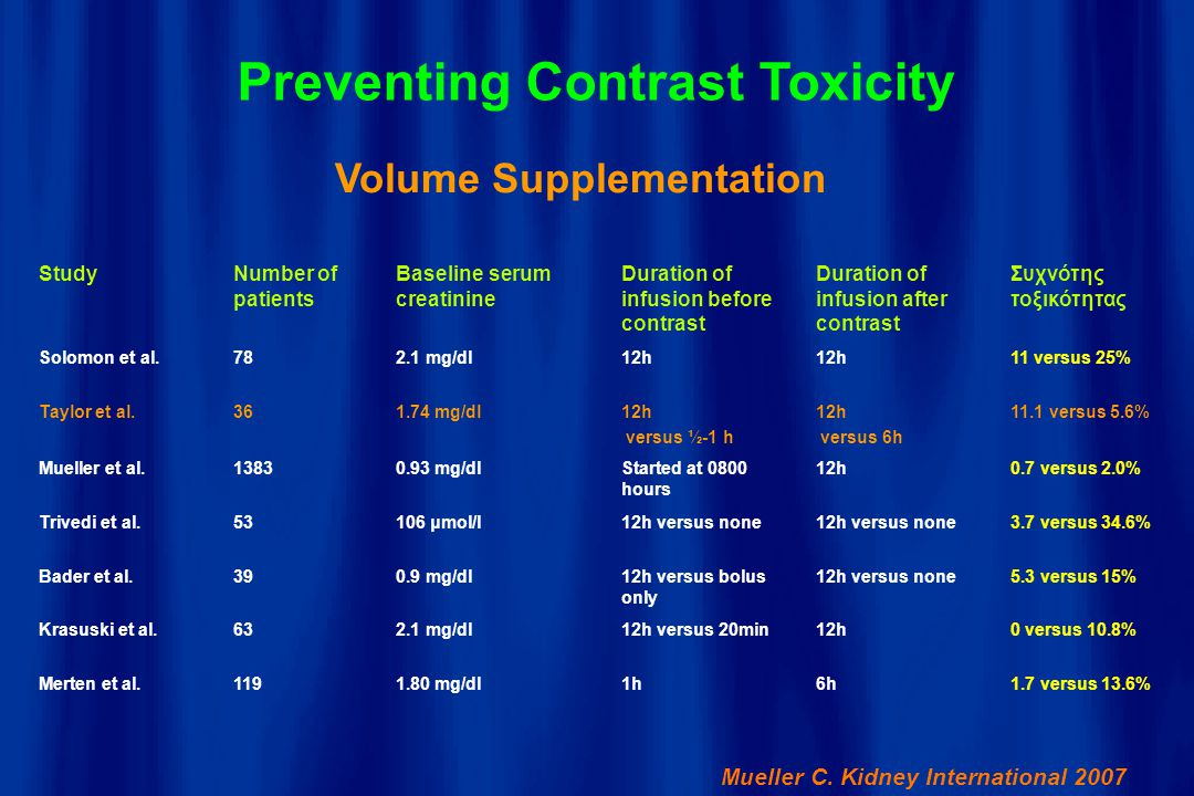 Preventing Contrast Toxicity