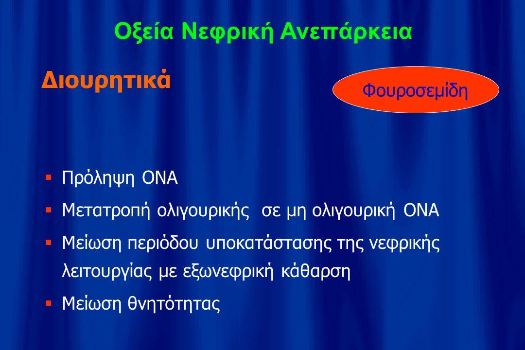 Οξεία Νεφρική Ανεπάρκεια