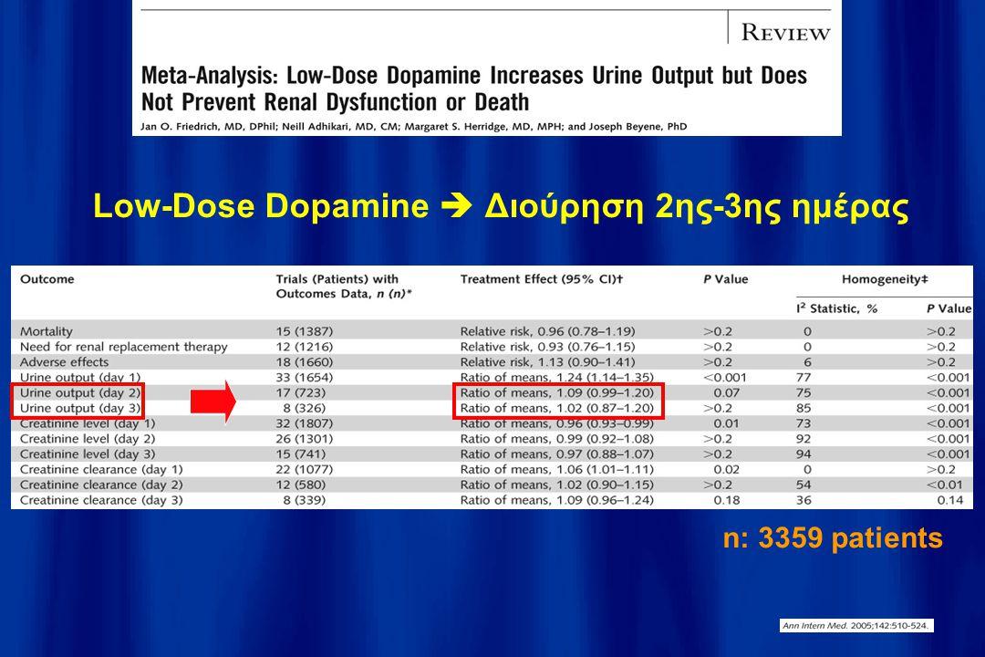 Low-Dose Dopamine  Διούρηση 2ης-3ης ημέρας