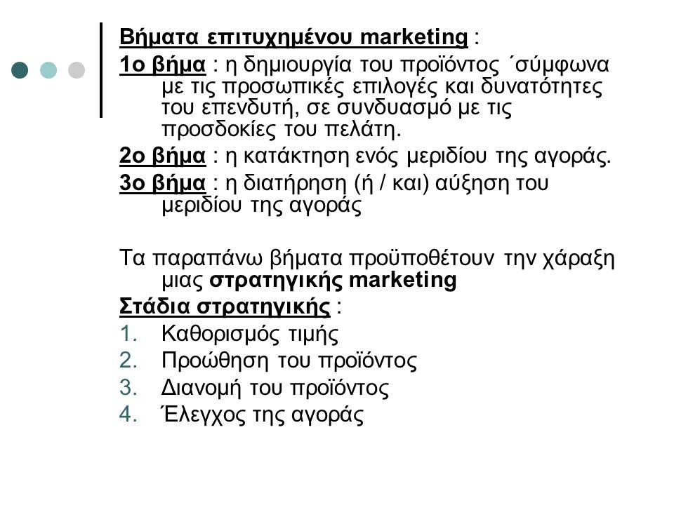 Βήματα επιτυχημένου marketing :