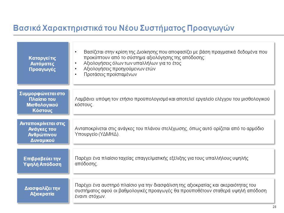 Βασικά Χαρακτηριστικά του Νέου Συστήματος Προαγωγών