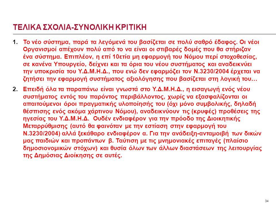 ΤΕΛΙΚΑ ΣΧΟΛΙΑ-ΣΥΝΟΛΙΚΗ ΚΡΙΤΙΚΗ