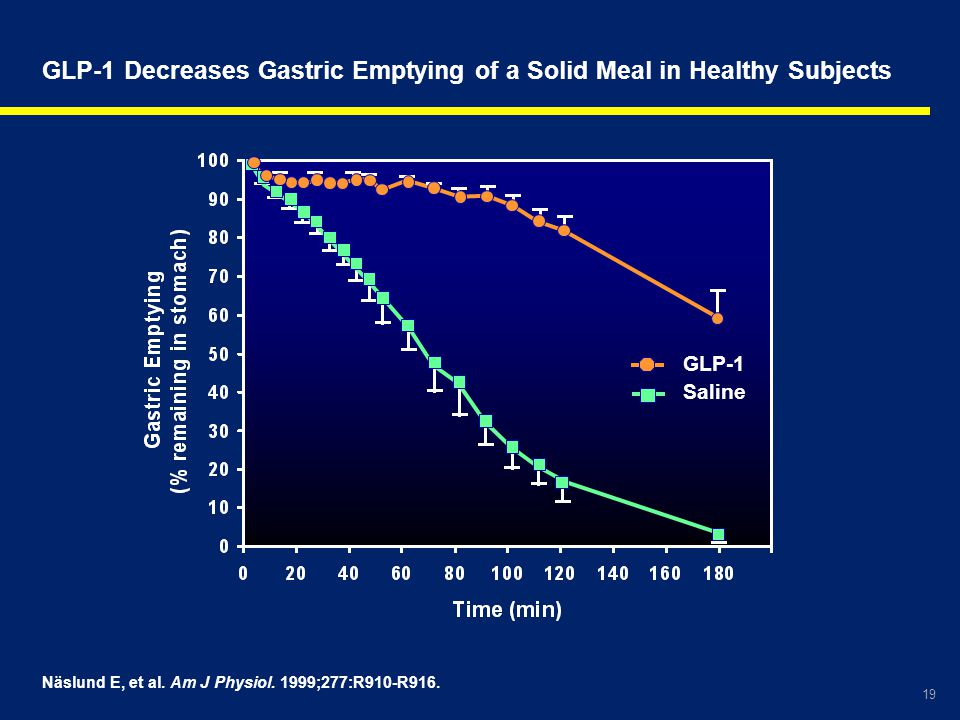 GLP-1 Decreases Gastric Emptying of a Solid Meal in Healthy Subjects