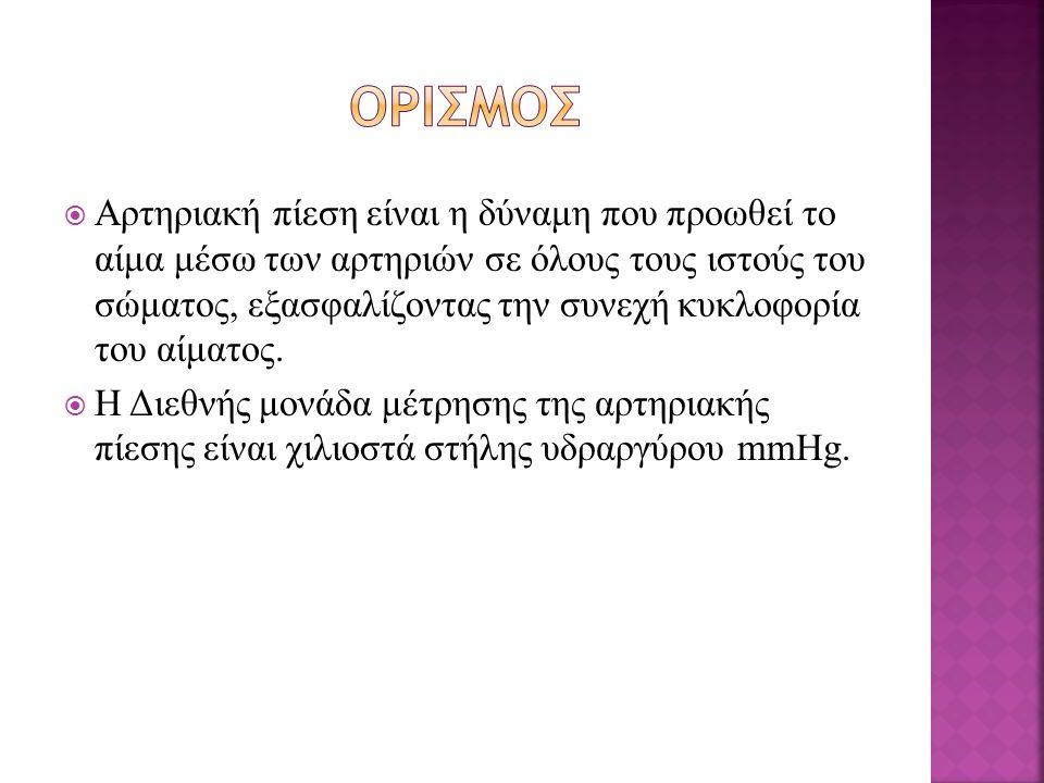 ΟρισμΟσ