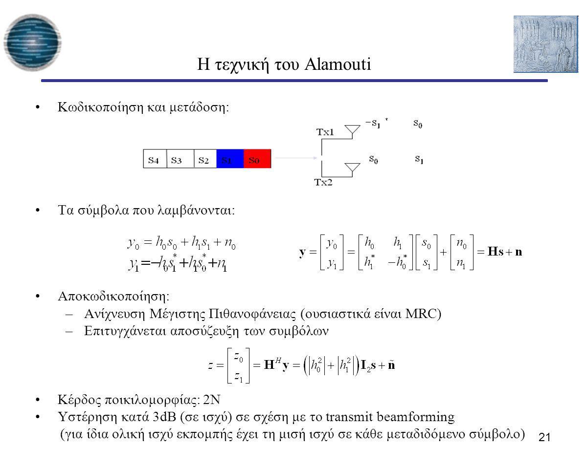 Η τεχνική του Alamouti Κωδικοποίηση και μετάδοση: