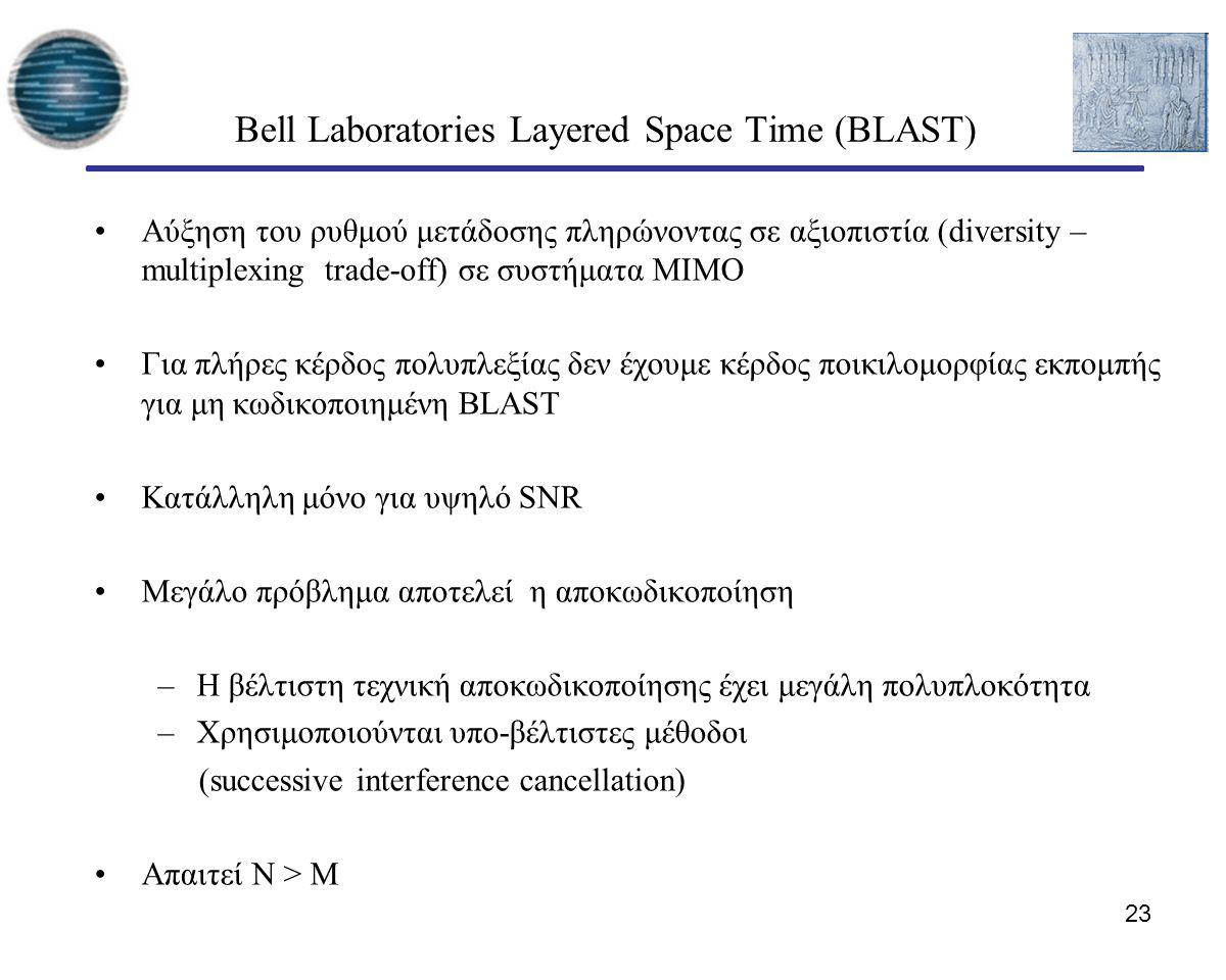 Bell Laboratories Layered Space Time (BLAST)