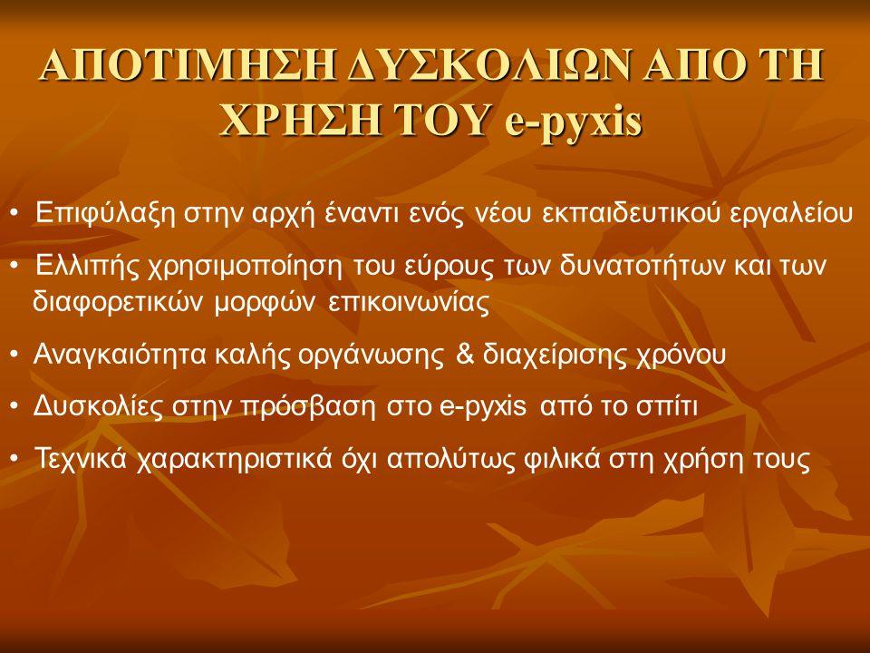 ΑΠΟΤΙΜΗΣΗ ΔΥΣΚΟΛΙΩΝ ΑΠΟ ΤΗ ΧΡΗΣΗ ΤΟΥ e-pyxis