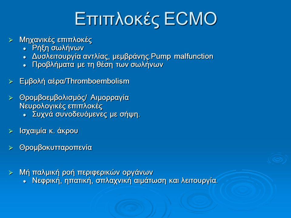 Επιπλοκές ECMO Μηχανικές επιπλοκές Ρήξη σωλήνων