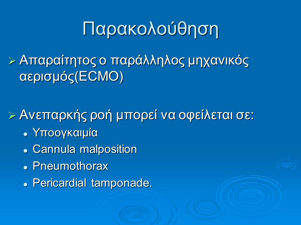 Παρακολούθηση Απαραίτητος ο παράλληλος μηχανικός αερισμός(ECMO)