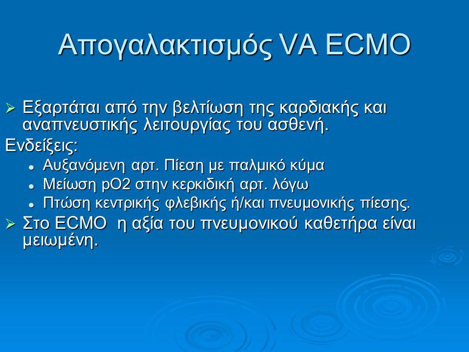 Απογαλακτισμός VA ECMO