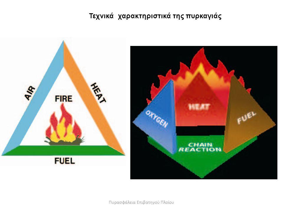 Τεχνικά χαρακτηριστικά της πυρκαγιάς