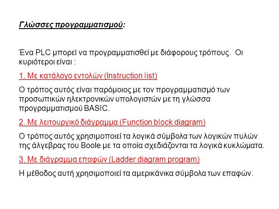 Γλώσσες προγραμματισμού: