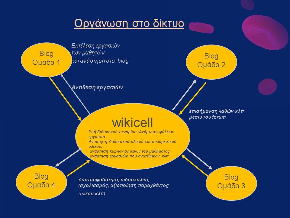 wikicell Οργάνωση στο δίκτυο Blog Blog Ομαδα 1 Ομάδα 2 Blog Blog