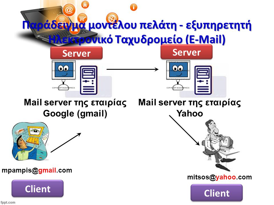 Mail server της εταιρίας Mail server της εταιρίας