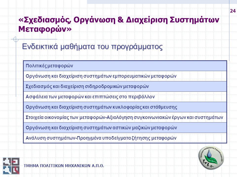 «Σχεδιασμός, Οργάνωση & Διαχείριση Συστημάτων Μεταφορών»