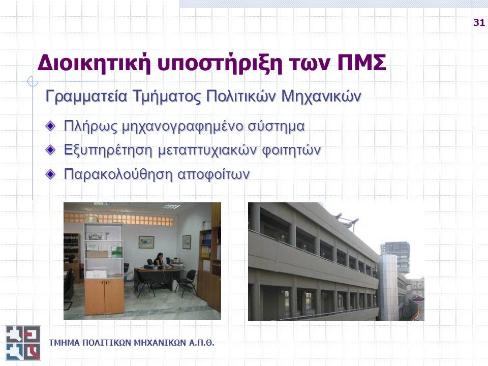 Διοικητική υποστήριξη των ΠΜΣ