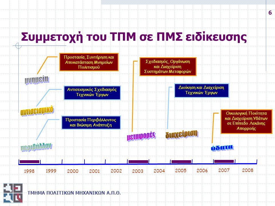 Συμμετοχή του ΤΠΜ σε ΠΜΣ ειδίκευσης