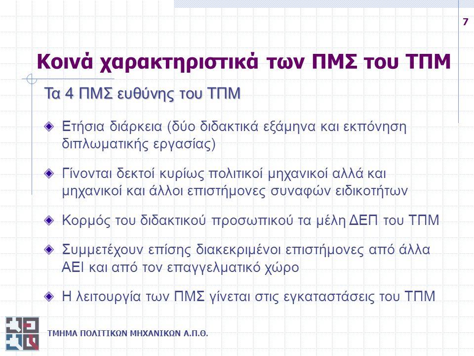 Κοινά χαρακτηριστικά των ΠΜΣ του ΤΠΜ