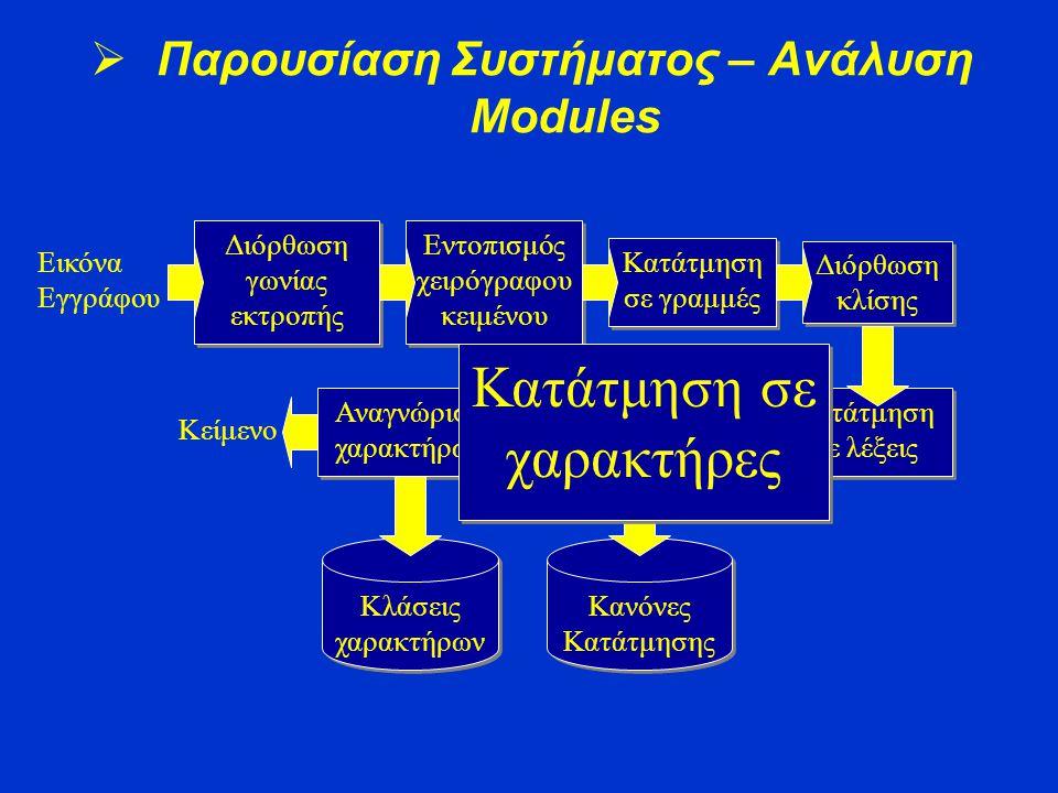 Παρουσίαση Συστήματος – Ανάλυση Modules