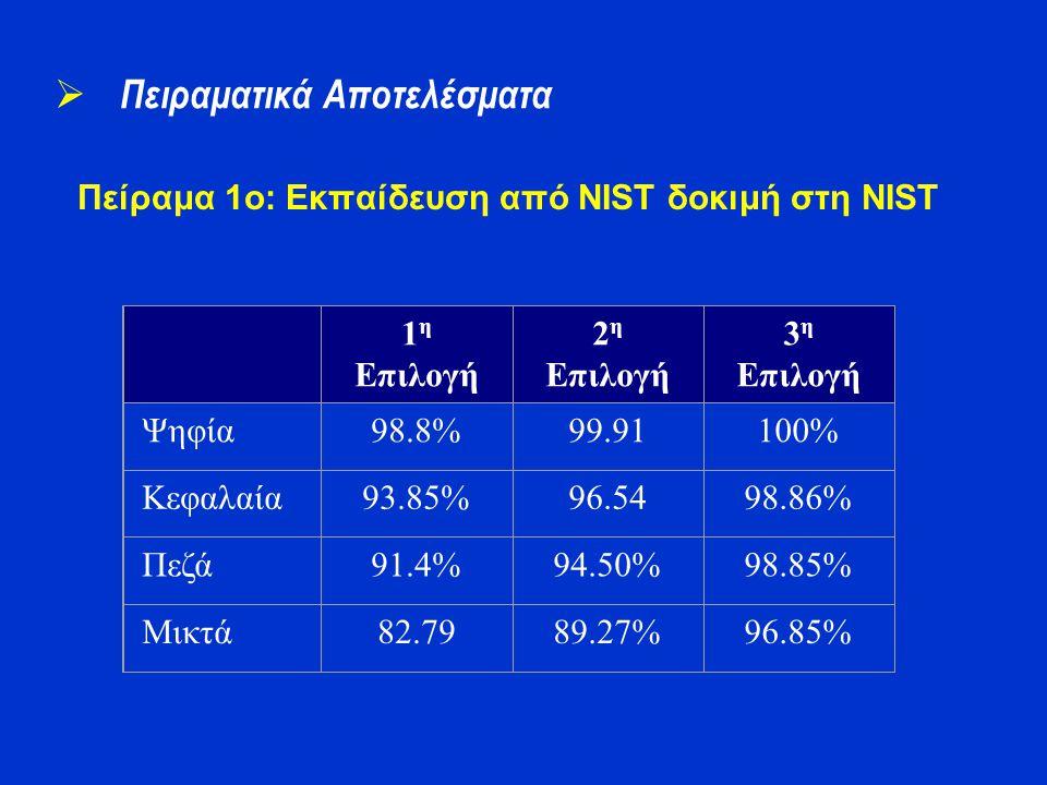 Πείραμα 1o: Εκπαίδευση από NIST δοκιμή στη NIST