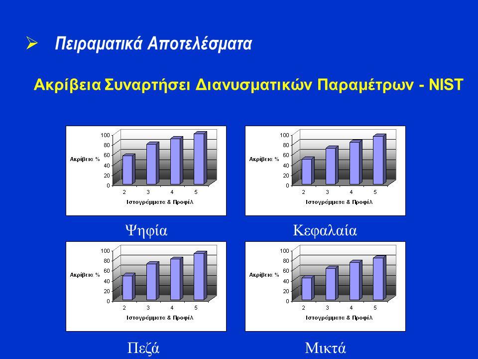 Ακρίβεια Συναρτήσει Διανυσματικών Παραμέτρων - NIST