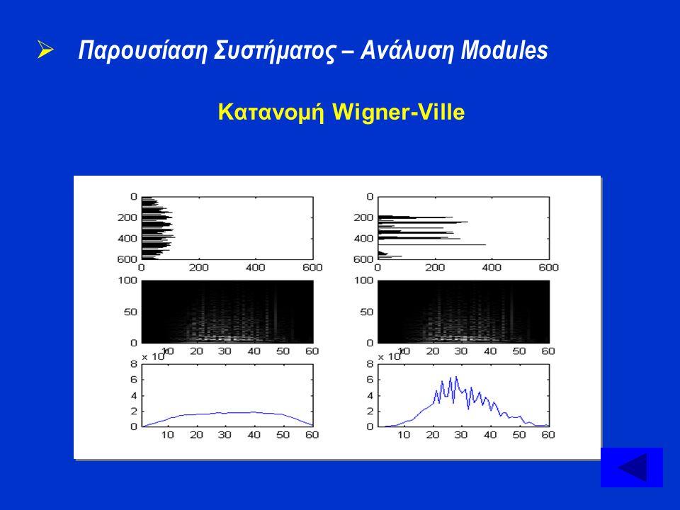 Κατανομή Wigner-Ville