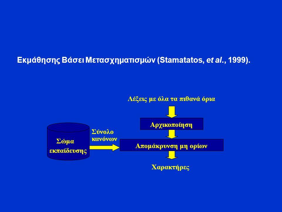 Εκμάθησης Βάσει Μετασχηματισμών (Stamatatos, et al., 1999).