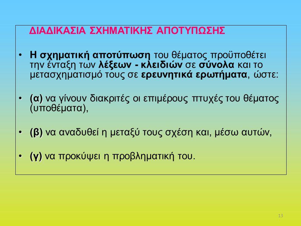 ΔΙΑΔΙΚΑΣΙΑ ΣΧΗΜΑΤΙΚΗΣ ΑΠΟΤΥΠΩΣΗΣ