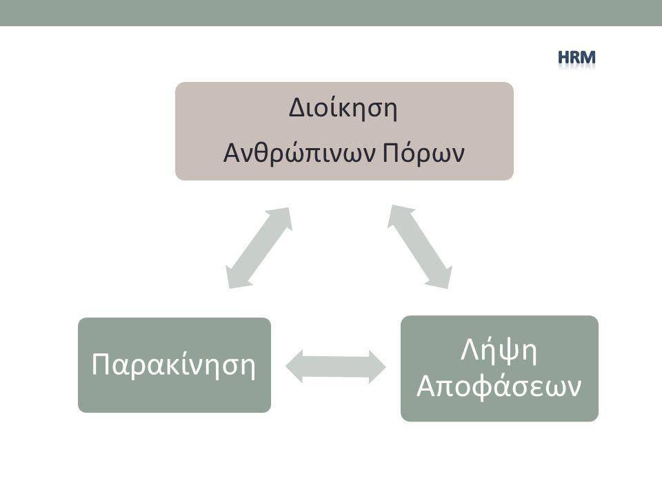 HRM Διοίκηση Ανθρώπινων Πόρων Λήψη Αποφάσεων Παρακίνηση