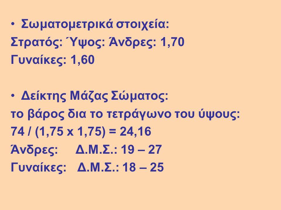 Σωματομετρικά στοιχεία: