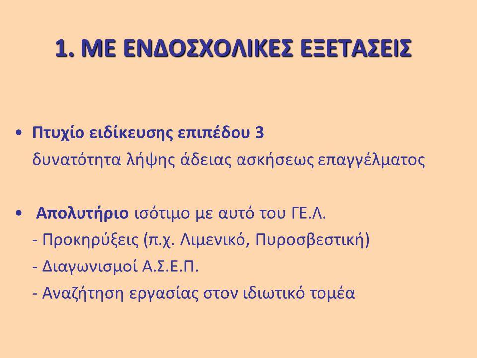 1. ΜΕ ΕΝΔΟΣΧΟΛΙΚΕΣ ΕΞΕΤΑΣΕΙΣ
