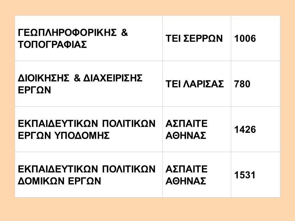 ΓΕΩΠΛΗΡΟΦΟΡΙΚΗΣ & ΤΟΠΟΓΡΑΦΙΑΣ