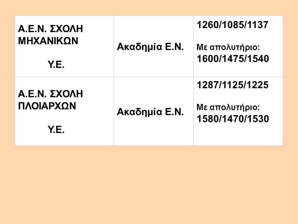 1260/1085/1137 Α.Ε.Ν. ΣΧΟΛΗ ΜΗΧΑΝΙΚΩΝ Υ.Ε. Ακαδημία Ε.Ν.