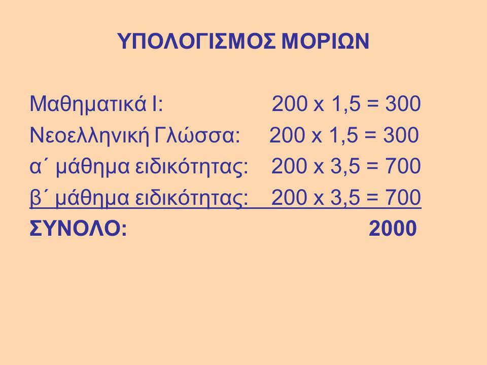 ΥΠΟΛΟΓΙΣΜΟΣ ΜΟΡΙΩΝ Μαθηματικά Ι: 200 x 1,5 = 300. Νεοελληνική Γλώσσα: 200 x 1,5 = 300.