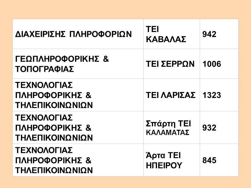 ΔΙΑΧΕΙΡΙΣΗΣ ΠΛΗΡΟΦΟΡΙΩΝ