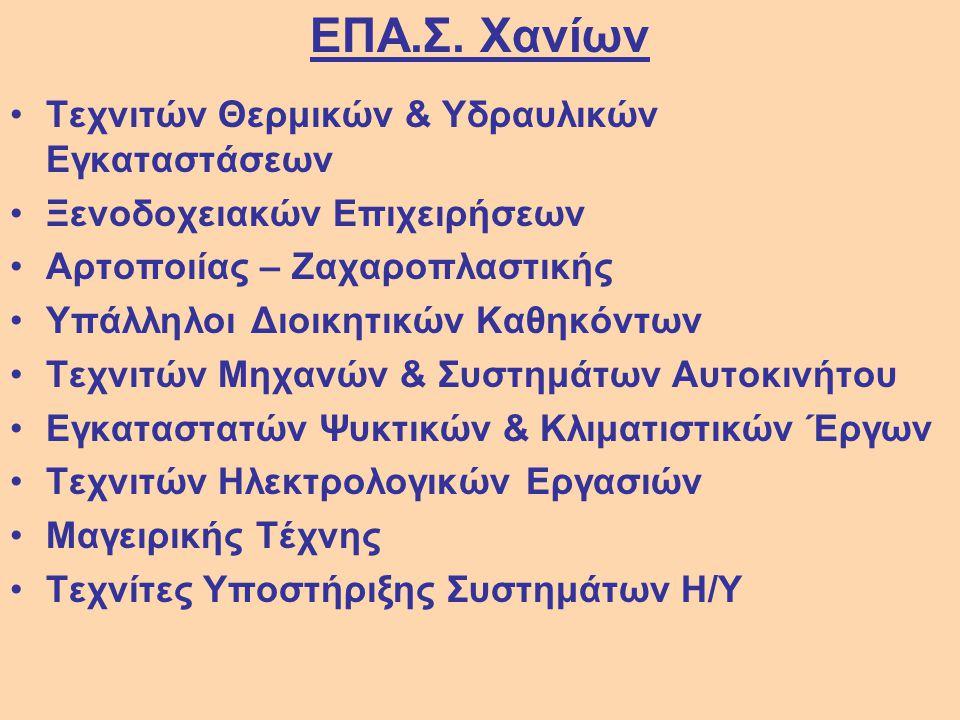 ΕΠΑ.Σ. Χανίων Τεχνιτών Θερμικών & Υδραυλικών Εγκαταστάσεων