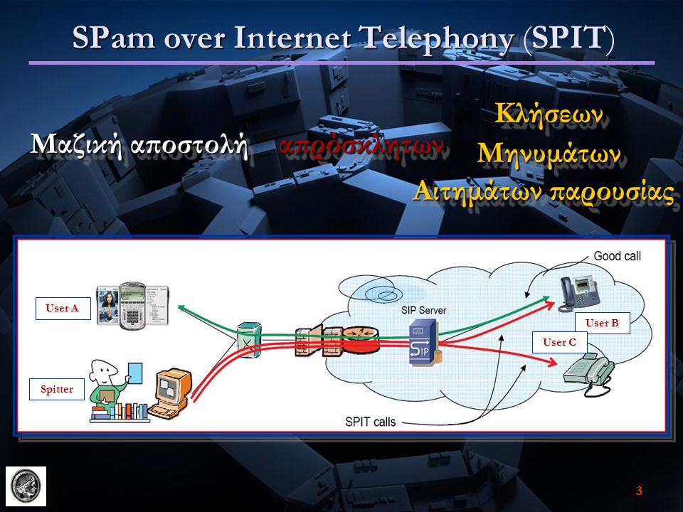SPam over Internet Telephony (SPIT)